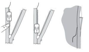 Cucitura a filo di una cerniera grazie al piedino per cerniere invisibili